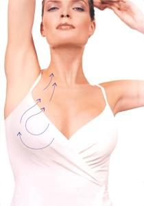 массажные линии груди и шеи